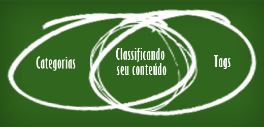 conteúdo categorias ou tags
